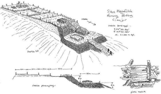 Sketsa Situs Megalitik Piramida Gunung Padang. jpg