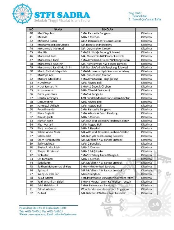 SK MB STFI Sadra 2013-2014_Page_3 baru
