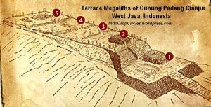 70gunung-padang-cianjur-indocropcircles.wordpress.com