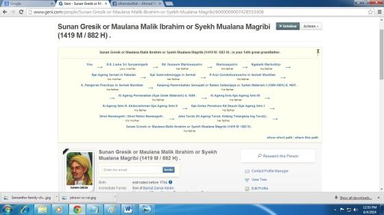 Silsilah Samantho turunan ke 14 Maulana Malik Ibrahim