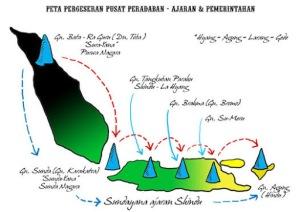 Ajaran dan Pemerintahan Tertua di Dunia Ada di Nusantara
