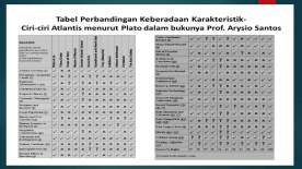 GERAKAN KEBANGKITAN SUNDALAND NUSANTARA TERBARU_Page_17