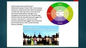 GERAKAN KEBANGKITAN SUNDALAND NUSANTARA TERBARU_Page_35